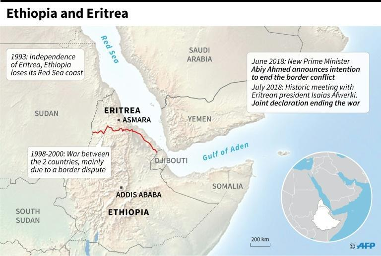 Map of Ethiopia and Eritrea and the history of their relations