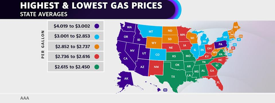 Highest and lowest gas price averages for each state, according to AAA.