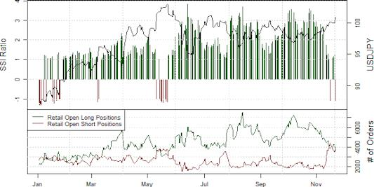 ssi_usd-jpy_body_Picture_3.png, FOREX ANALYSIS: Swiss Franc Outlook Bullish