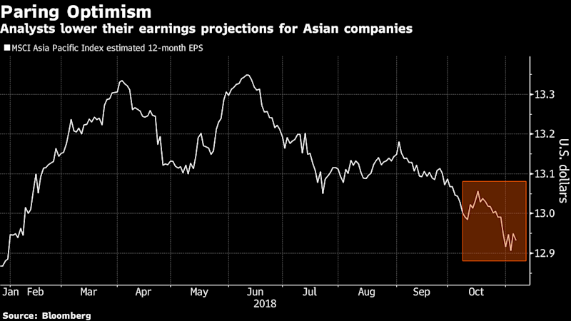 Trade, Fed, Profits: What Asia Stock Traders Are Watching Next