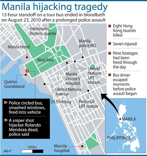 Graphic on the Manila bus hijacking on August 23, 2010 in which eight Hong Kong tourists died in a botched police rescue attempt