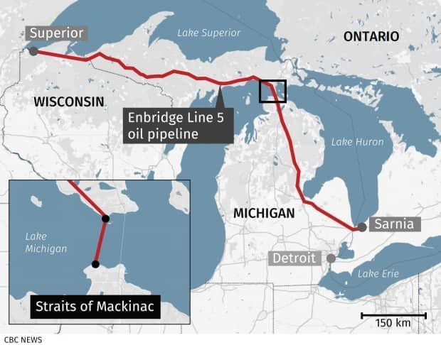 The Line 5 pipeline carries Canadian petroleum from Western Canada and Wisconsin, though Michigan to Sarnia, Ont.