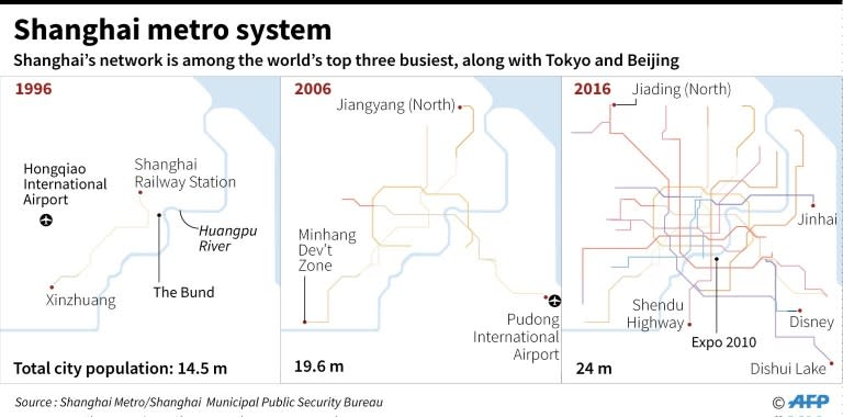 Graphic showing the expansion of the Shanghai metro system, which is among the world's busiest networks
