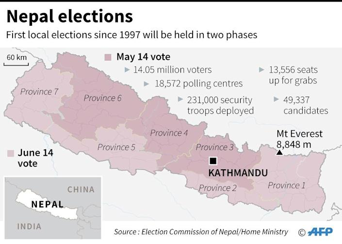 Voters queue to cast their ballots at a polling station in Thimi, on the outskirts of Kathmandu, on May 14, 2017 (AFP Photo/Gal ROMA)
