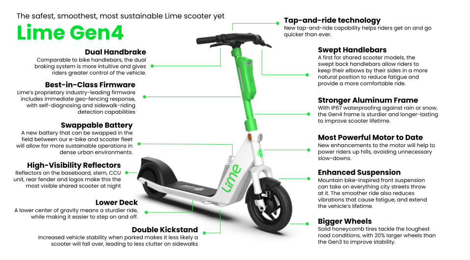 Lime Gen4 specs scooter
