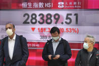 People wearing face masks to help curb the spread of the coronavirus walk in front of a bank's electronic board showing the Hong Kong share index in Hong Kong, Tuesday, March 9, 2021. Asian shares were mixed Tuesday, cheered by the imminent passage of the U.S. stimulus package, although that optimism was tempered by worries about inflation and the coronavirus pandemic. (AP Photo/Kin Cheung)