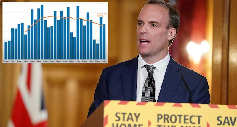 Dominic Raab during the daily press conference on Wednesday. (PA)