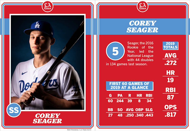 Dodgers shortstop Corey Seager.