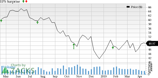 Will Muted Trading Income Hurt E*TRADE's (ETFC) Q1 Earnings?