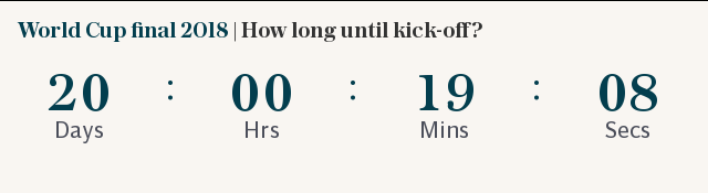 World Cup final 2018 | How long until kick-off?