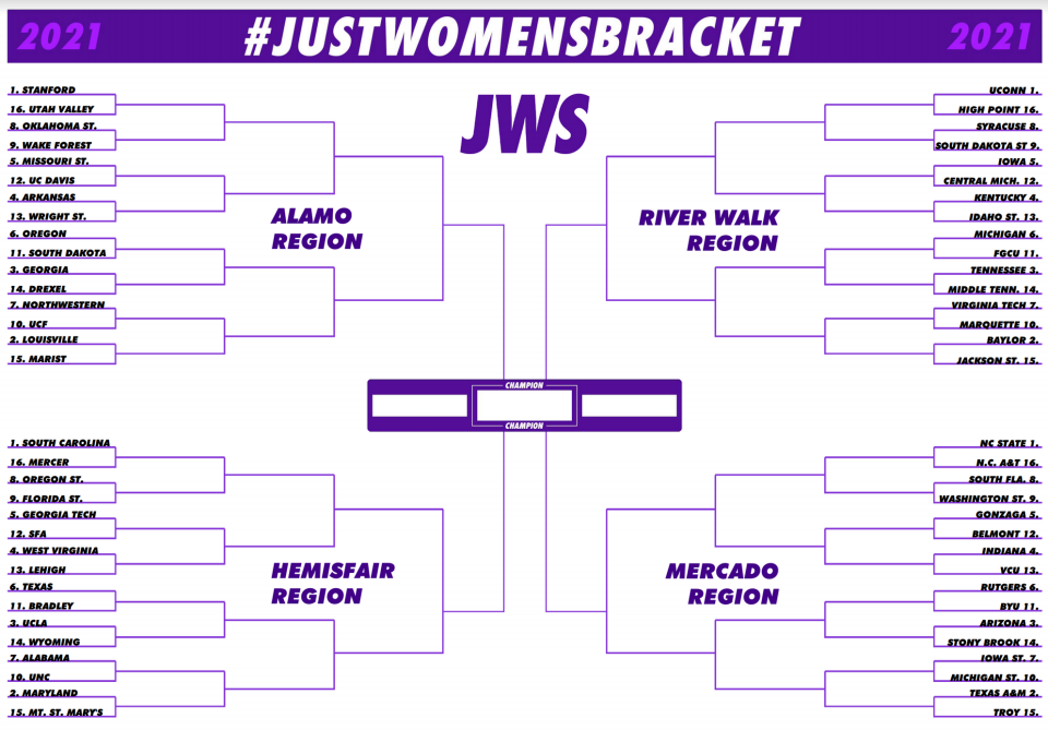 Women's 2021 March Madness printable bracket