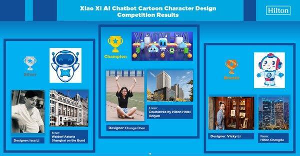 """Character Design Competition Results Announced for Hilton """"Xiao Xi"""" AI Chatbot Cartoon"""