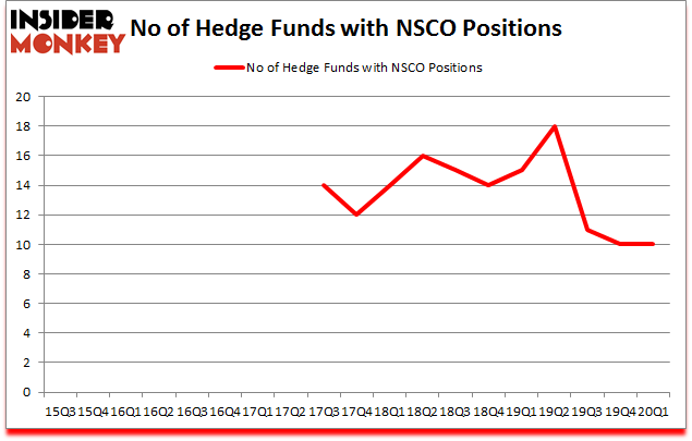 Is NSCO A Good Stock To Buy?