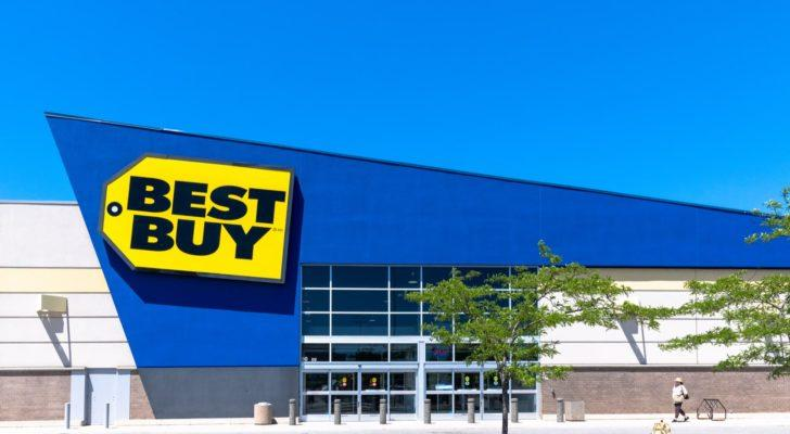 A Strong Investor Day Underscores That Best Buy Stock Is Undervalued