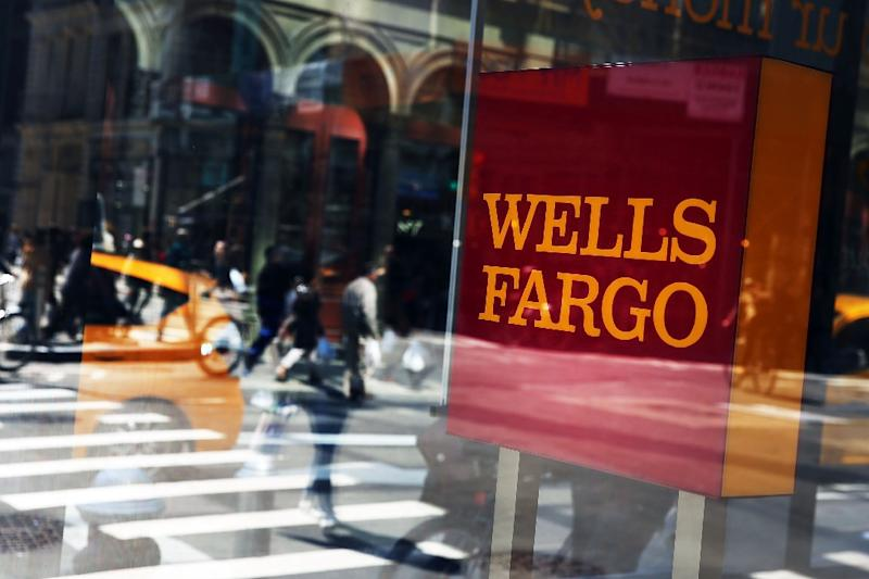 Wells Fargo Revisits May Low After Fraudulent Accounts Count Escalates