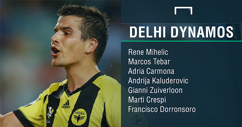 Goal takes a look at the seven overseas players signed by Delhi Dynamos ahead of the upcoming season of the Indian Super League...