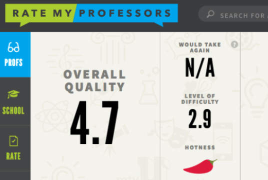 The previous design for the professor rating website, Rate My Professors, featured a chili pepper image to rate the professor's physical attractiveness. (Photo: RateMyProfessors)