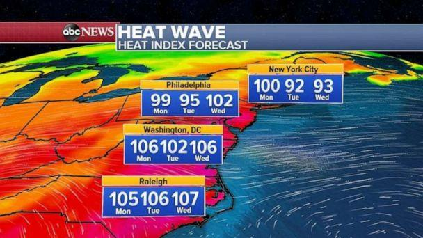 PHOTO: There is a weak cold front that is expected to move through the Northeast on Tuesday and some drop in humidity should occur for New England down to New York City and Philadelphia, but in D.C. and the Carolinas the scorcher is expected to continue. (ABC News)