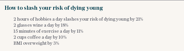 How to slash your risk of dying young