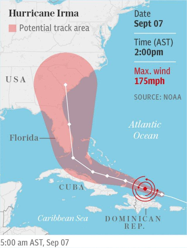 Hurricane Irma route