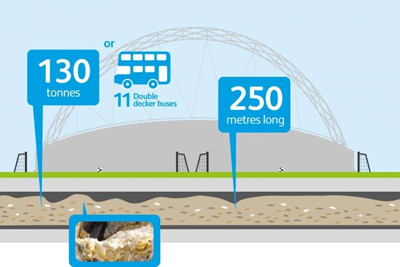 The enormous fatberg weighs the same as 11 double decker busses