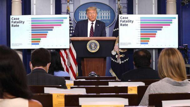PHOTO: President Donald Trump speaks to reporters during a news conference in the Brady Press Briefing Room at the White House, July 21, 2020. (Chip Somodevilla/Getty Images)