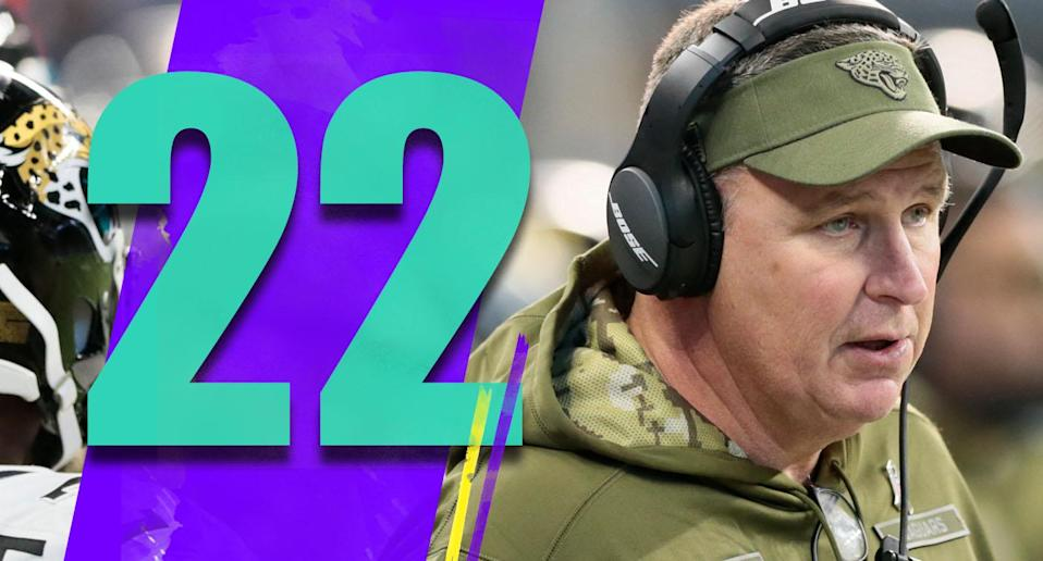 """<p>There are a few teams that fall into the """"most disappointing"""" category, but the Jaguars have a case for the No. 1 spot. Doug Marrone has done a poor job this season. (Doug Marrone) </p>"""