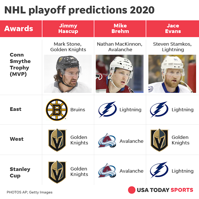 Here's how USA TODAY Sports predicts the Stanley Cup playoffs to unfold in the coming months.