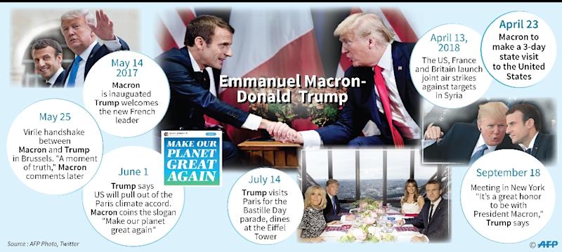 Emmanuel Macron-Donald Trump (AFP Photo/Marie ALBERT)