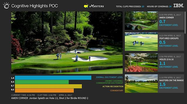 This interface displays Watson's assessment of specific shots in specific locations of Augusta National and their Overall Excitement Level.
