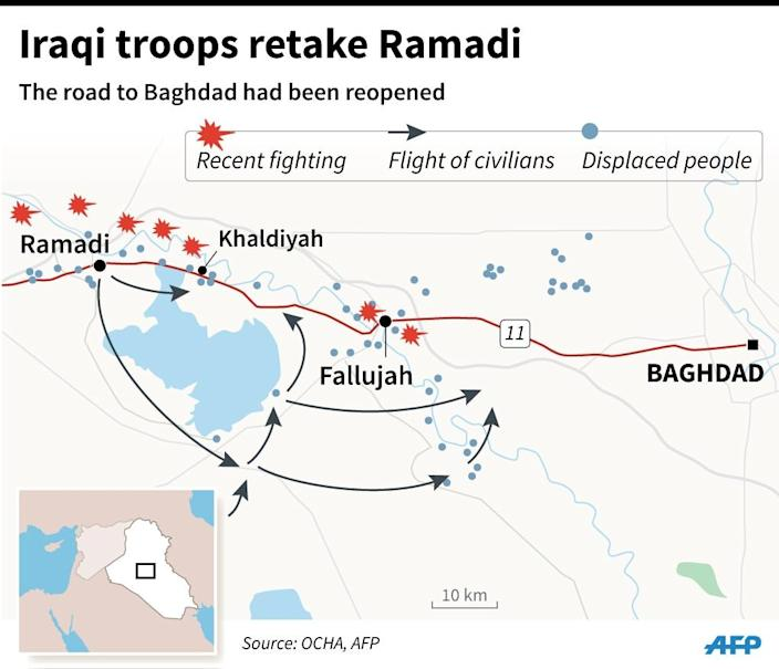 Map of Iraq detailing the fighting between Ramadi and Fallujah and the movement of displaced civilians. (AFP Photo/Jonathan Jacobsen)
