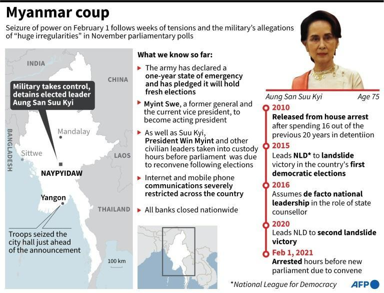 Map of Myanmar and factfile -- what we know so far about the February 1, 2021 coup