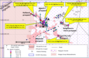 Yalgogrin Gold Property – Map of Historic Drill Holes and Results