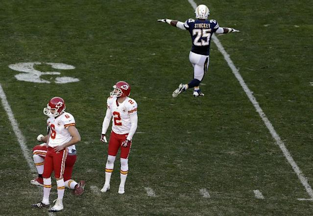 Kansas City Chiefs kicker Ryan Succop, left, looks down after missing a field goal during the last minute of regulation time as San Diego Chargers defensive back Darrell Stuckey, right, reacts during the second half in an NFL football game, Sunday, Dec. 29, 2013, in San Diego. (AP Photo/Gregory Bull)