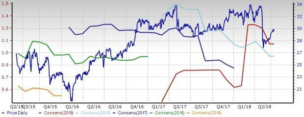 Communication Infrastructure Stock Outlook: Dark Clouds Hover Around