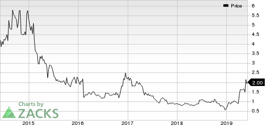 Orion Energy Systems, Inc. Price