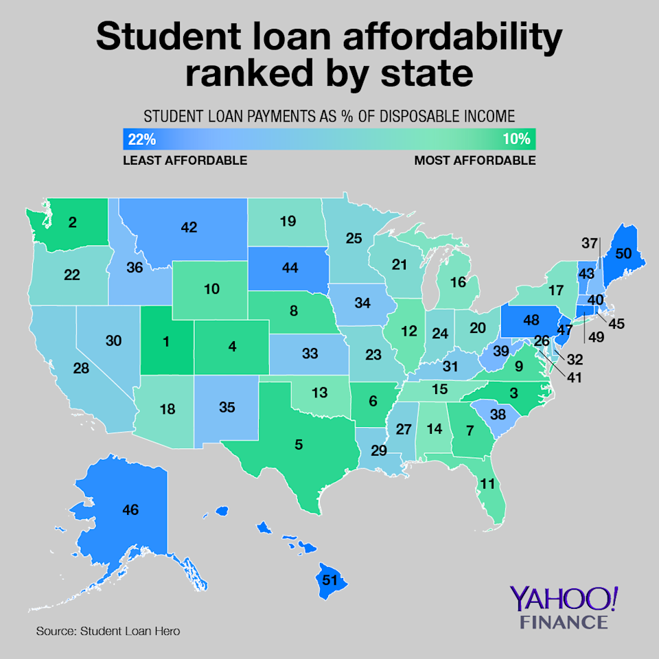 Student loan affordability ranked by state / David Foster / Yahoo Finance