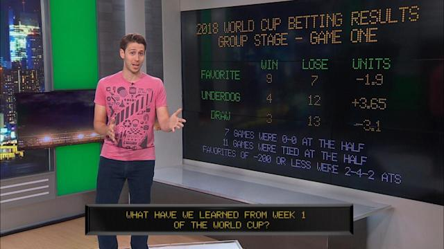Todd Fuhrman and Ben Teitelbaum react to the first week of World Cup action and deliver some angles that will give you an advantage over the house in the next round of group play. For more of The Line, subscribe to SI TV.