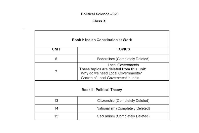 class11-political-science (1)