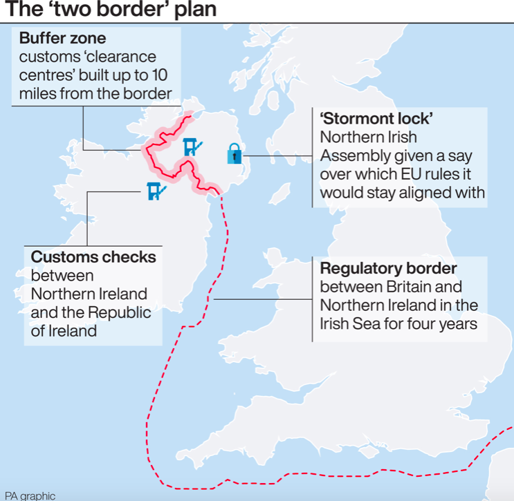 The 'two border' proposal for the Irish backstop (PA)