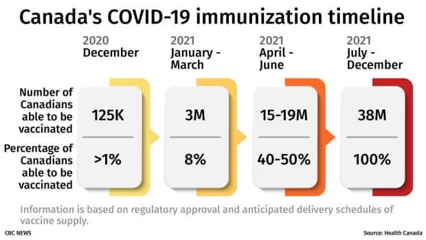 Which essential workers should get COVID-19 vaccine ...
