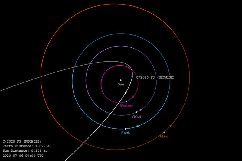 Comet-2020F3-NEOWISE-06072020