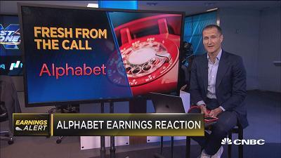 "Gene Munster, Loop Ventures, discusses the quarterly earnings report for Alphabet after hours as the company deals with its European Union fines. The ""Fast Money"" traders weigh in."
