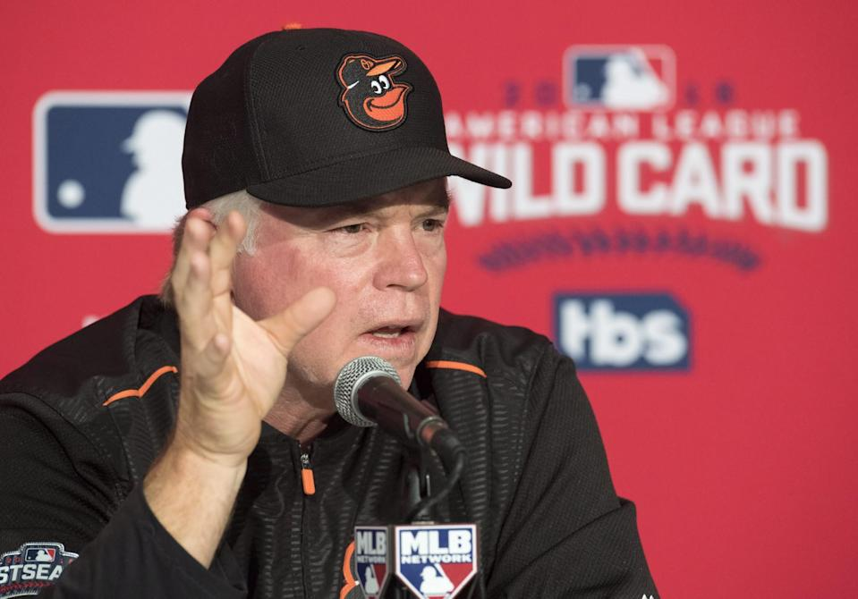 Orioles manager Buck Showalter has a long time to think about his decision to not use Zach Britton. (AP)