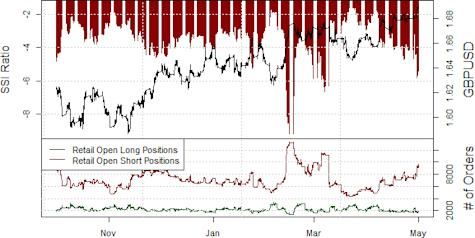 ssi_gbp-usd_body_Picture_15.png, British Pound Turns the Corner - Clear Skies Ahead?