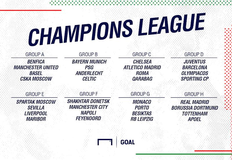 Champions League draw GFX