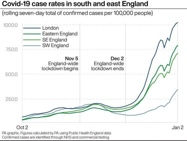 Covid-19 case rates in south and east England