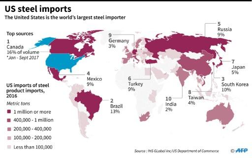 Map showing top sources of US steel imports