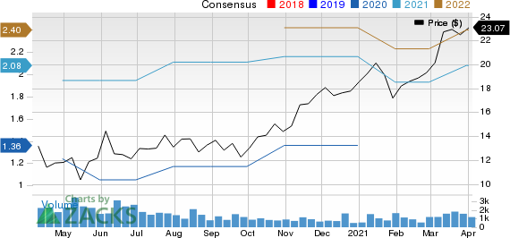 OFG Bancorp Price and Consensus