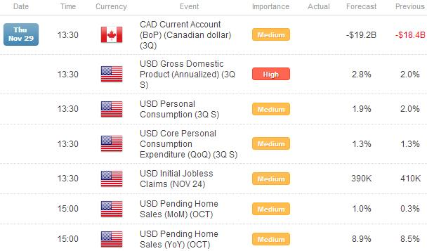 Forex_Euro_Rally_Continues_as_European_US_Fiscal_Cliff_Sentiment_Improves_fx_news_currency_trading_technical_analysis_body_Picture_7.png, Forex: Euro Rally Continues as European, US Fiscal Cliff Sentiment Improves